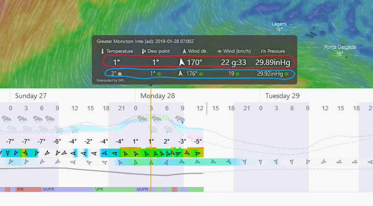 Screenshot_2019-01-28 Windy as forecasted2.png