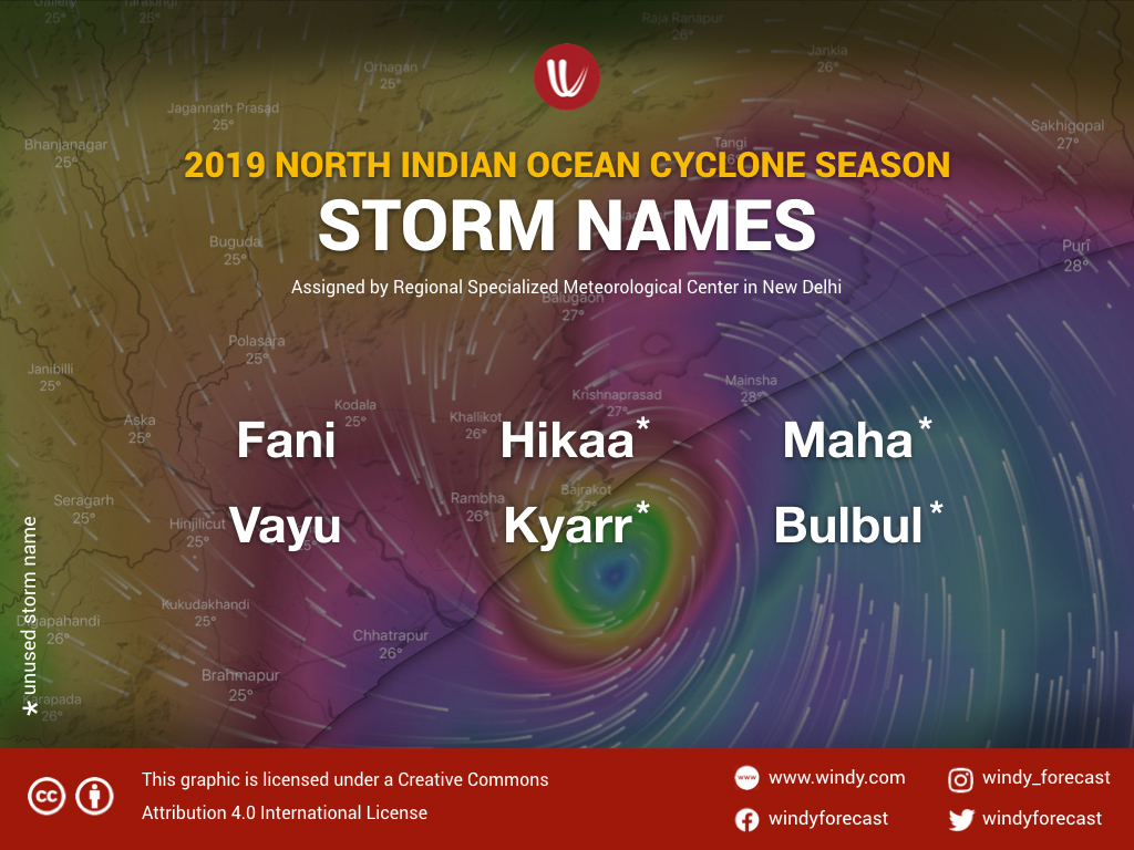 2019-North-Indian-Ocean-cyclone-season-storm-names.jpg