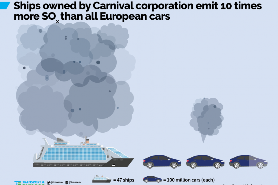photo: Transport & Environment;link:;licence:;desc: The cruise ships polute more than all the cars in Europe.
