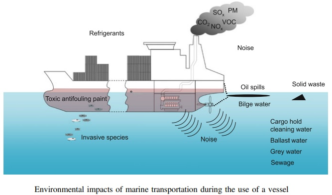 456drishti_causes of marine Pollution.jpg